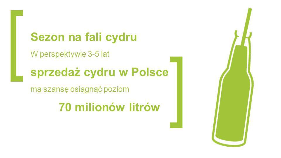 [ ] Sezon na fali cydru sprzedaż cydru w Polsce 70 milionów litrów